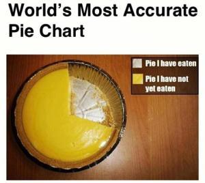 pi funny