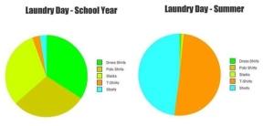 teacher-laundry