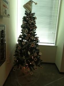 Customer Support Tree